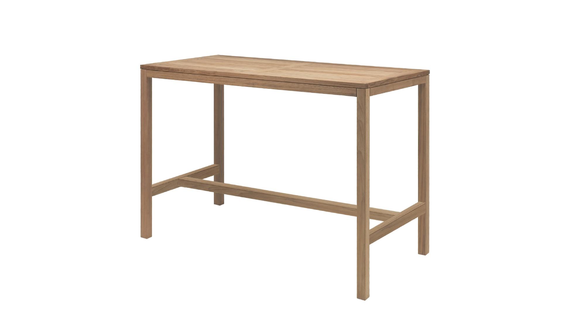 XQI bar table.png
